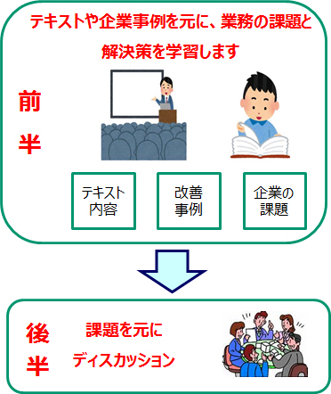 勉強会の実施方法例